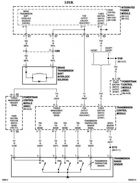 Weird TCM problem. | The Chrysler Minivan Fan Club Forums | 2002 Dodge Grand Caravan Transmission Control Module Wiring |  | The Chrysler Minivan Fan Club Forums